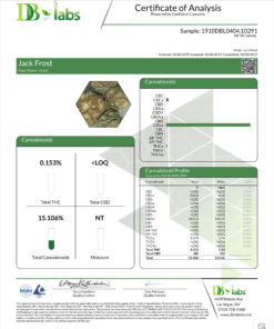 Jack Frost CBG Hemp Flower Test Results